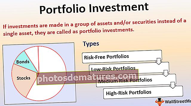 Портфолио инвестиције