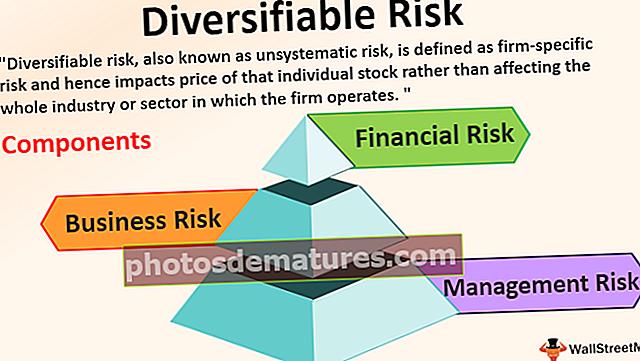 Разнолики ризик