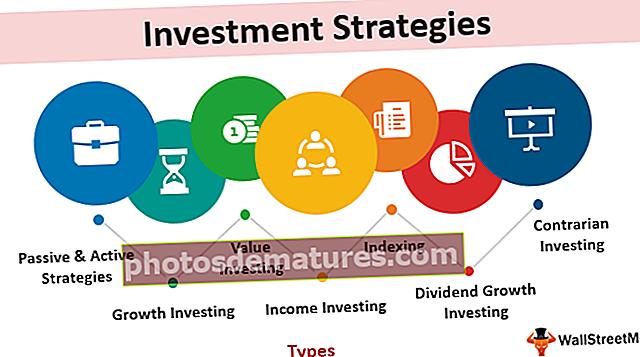 Estratègies d'inversió
