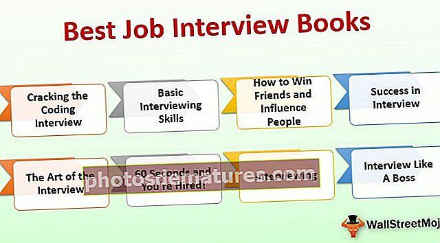 8 најбољих књига о интервјуима за посао
