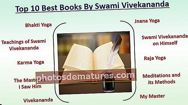 Књиге Свамија Вивекананде