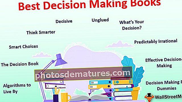 Најбоље књиге за доношење одлука