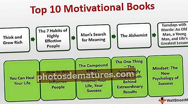 Најбоље мотивационе књиге