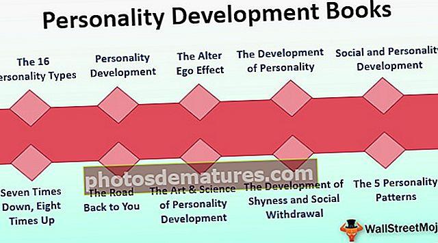 Најбоље књиге о развоју личности