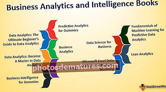 Књиге о пословној аналитици и обавештајним подацима
