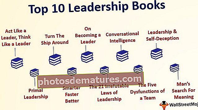 Најбоље књиге о лидерству