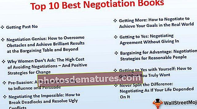 Најбоље књиге о преговорима
