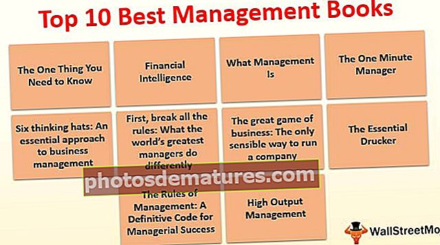 Најбоље књиге о управљању