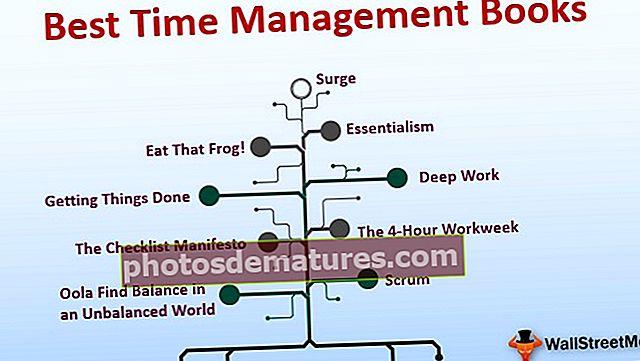 Топ 9 најбољих књига о управљању временом свих времена