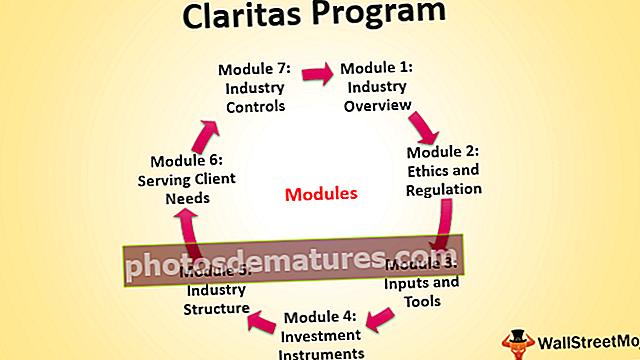 Guia completa del certificat d'inversió CFA Claritas
