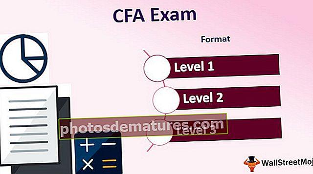 Examen CFA®