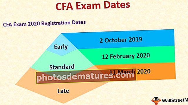 Calendari i dates de l'examen CFA (2020)