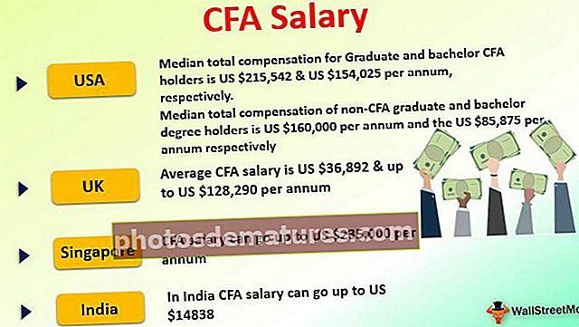 Estadístiques de salaris i compensacions del CFA