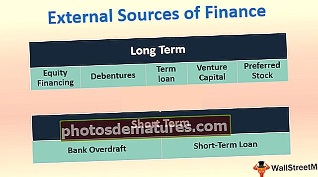 Fonts externes de finançament