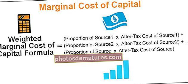 Cost marginal del capital