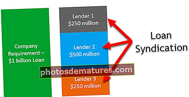 Sindicació de préstecs