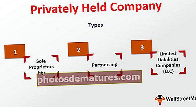 Empresa privada
