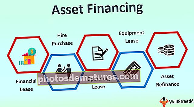 Finançament d'Actius