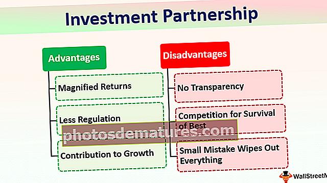Associació d'inversions