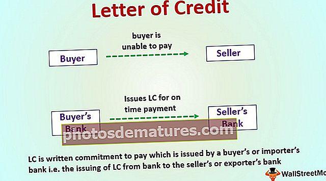 Carta de crèdit (LC)