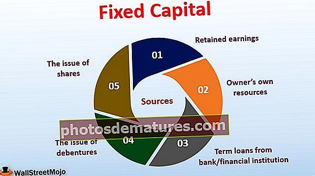 Capital fix
