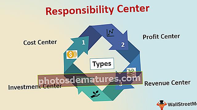 Centre de responsabilitat