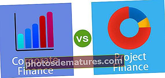 Finances corporatives vs finançament de projectes