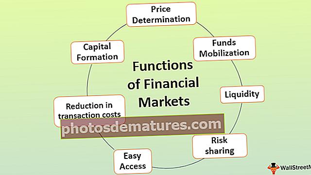 Funcions dels mercats financers