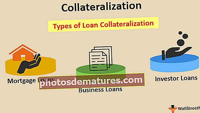 Colateralització