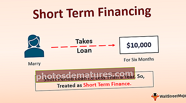 Finançament a curt termini