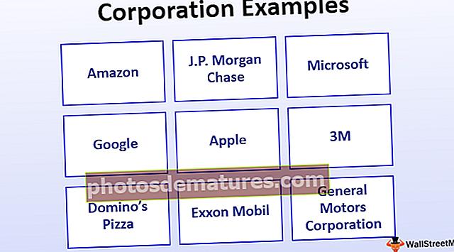 Exemples corporatius