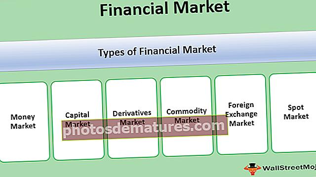 Mercat financer