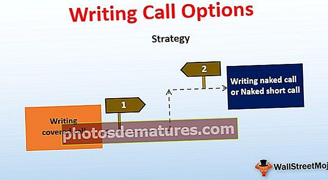 Писање опција позива | Исплата | Пример | Стратегије
