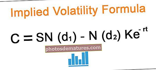 Формулација подразумеване волатилности
