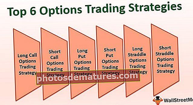 Стратегије трговања опцијама