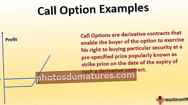 Примери опција позива