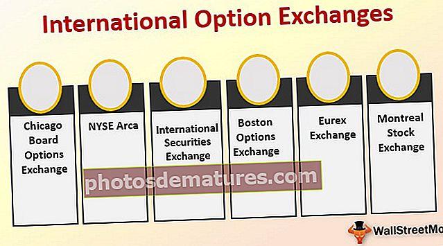 Топ 6 најпопуларнијих међународних берзи опција