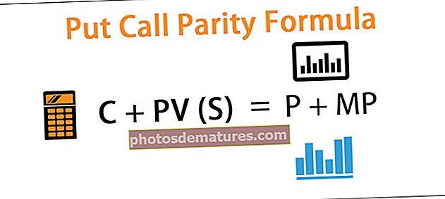 Ставите формулу паритета позива