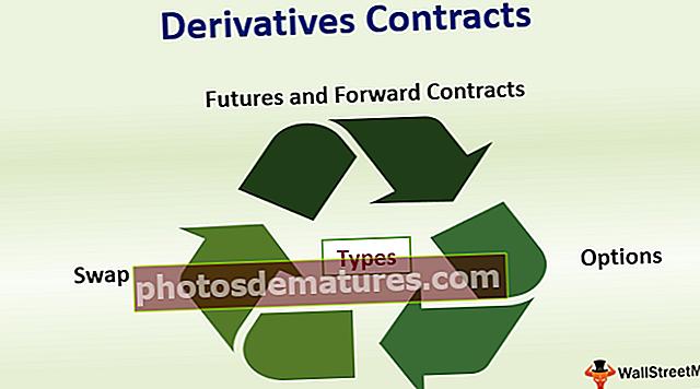 Уговори о дериватима