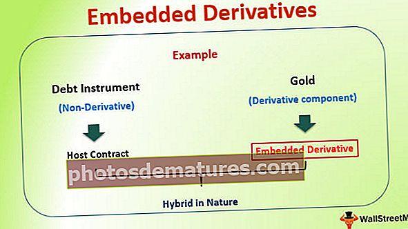 Уграђени деривати