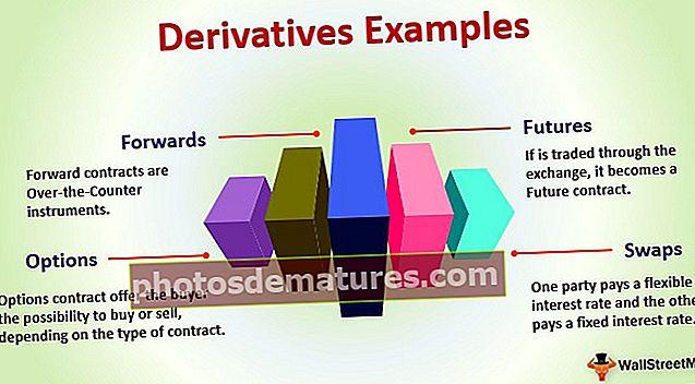 Примери изведених деривата