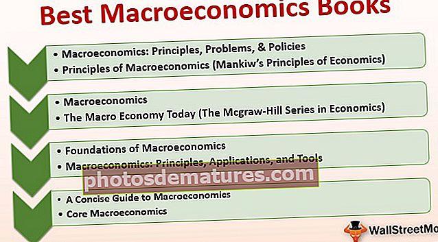 Top 10 dels millors llibres de macroeconomia