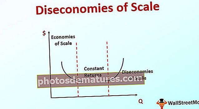 Deseconomies d'escala
