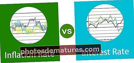 Inflació vs taxa d'interès