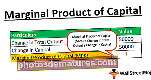 Producte marginal del capital
