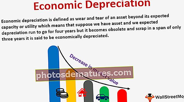 Depreciació econòmica