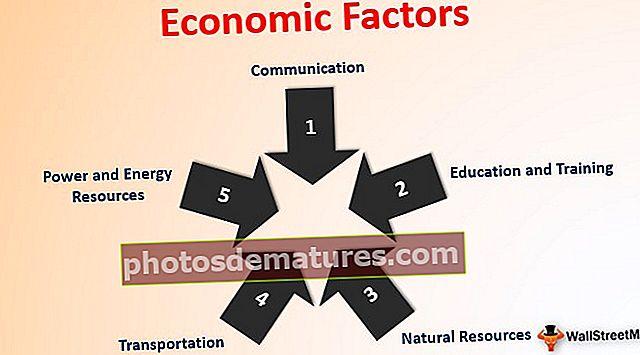 Factors econòmics