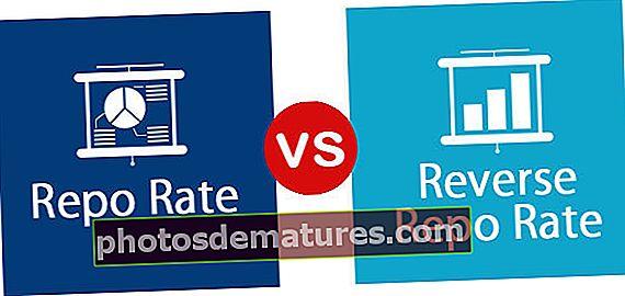 Taxa de reposició versus taxa de reposició inversa