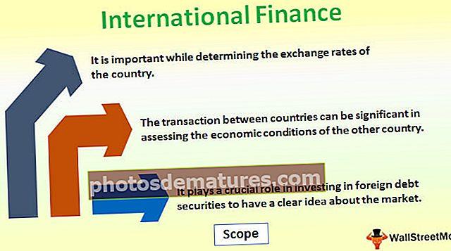 Finances internacionals