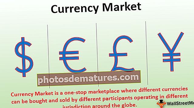 Тржиште валута